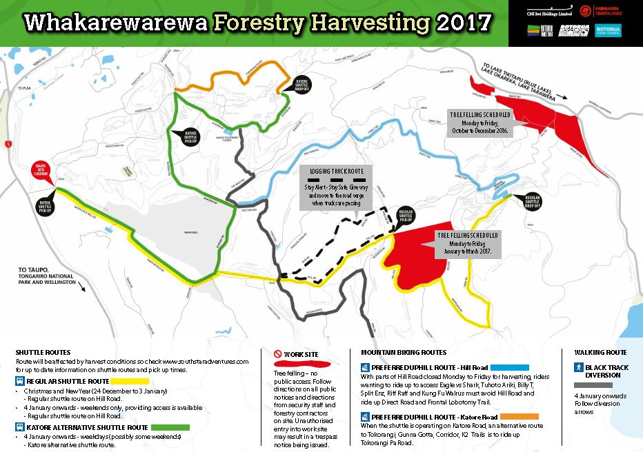 harvesting-2017